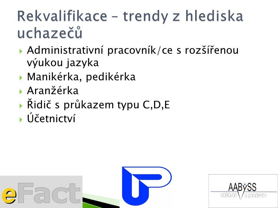  Administrativní pracovník/ce s rozšířenou výukou jazyka  Manikérka, pedikérka  Aranžérka  Řidič s průkazem typu C,D,E  Účetnictví