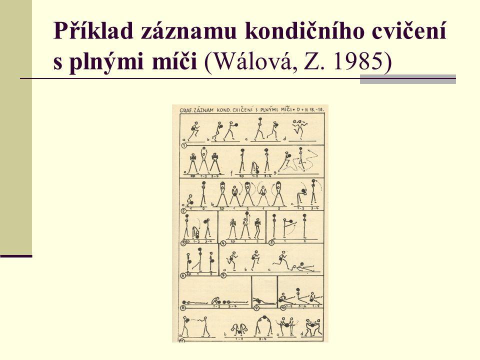 Doporučená literatura KOLOUCH, V., KOLOUCHOVÁ, L.Kondiční kulturistika.
