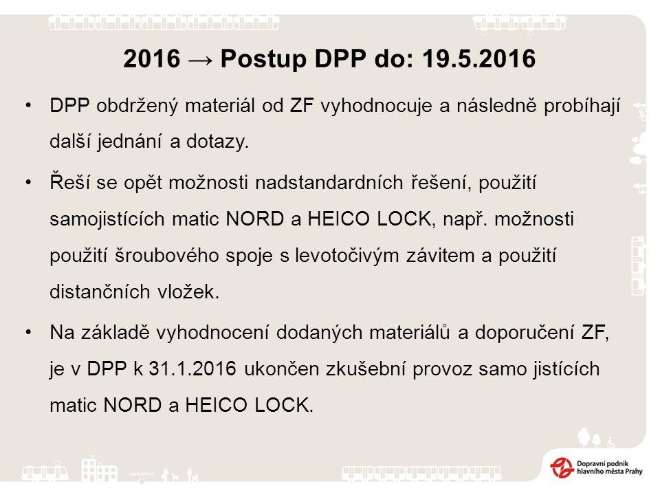 Postup DPP od 7.10.2015 → 2015 Dne 30.11.2015 obdrží DPP od zástupce ZF, pana Jana Krajíčka, originály materiálů ZF. Jde o oficiální dokument organiza