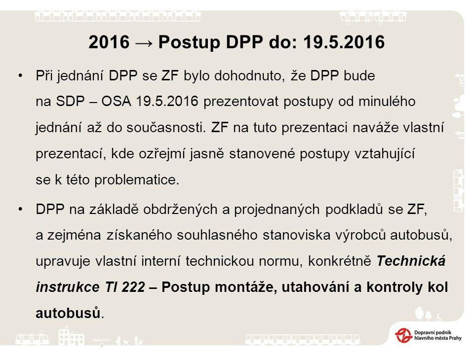 """2016 → Postup DPP do: 19.5.2016 Při jednání je i negativní výsledek v otázkách zavedení """"šroubů a matic s levotočivým závitem a zároveň jsou vyloučeny i """"distanční vložky ."""