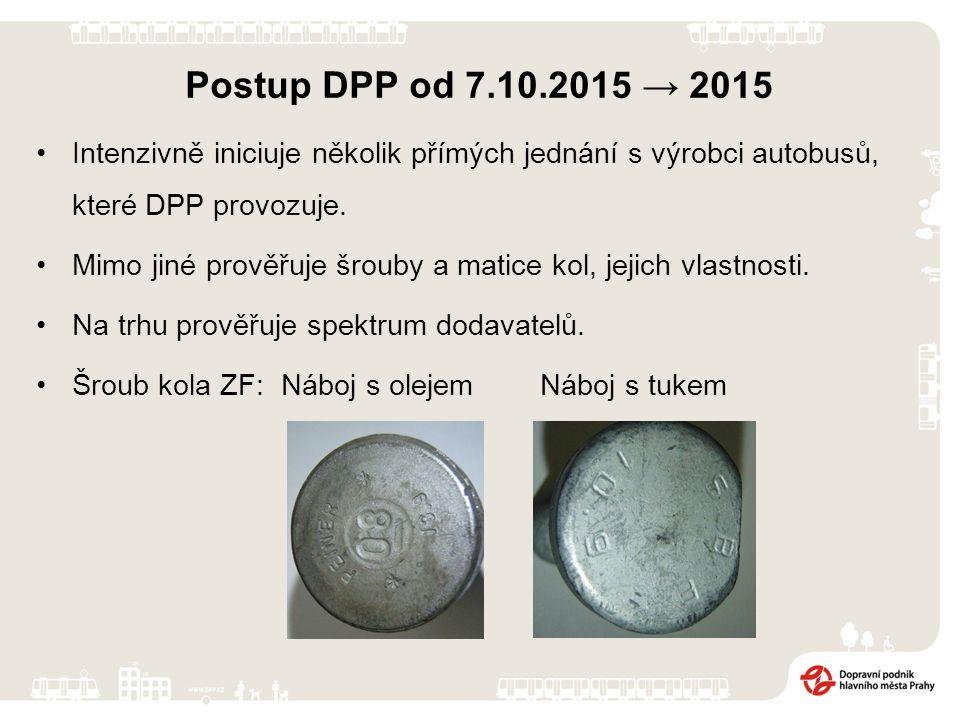 Postup DPP od 7.10.2015 → 2015 Krom tohoto oslovuje a jedná i s výrobci a dodavateli disků kol. Prověřil možnost využití manipulátoru WD 800 s koly od