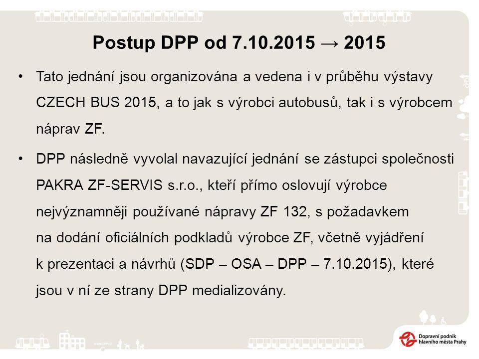 Postup DPP od 7.10.2015 → 2015 Hlavním cílem DPP je, aby od výrobců autobusů dosáhl jednotnou aplikovatelnou metodiku. Některé získané reakce od výrob