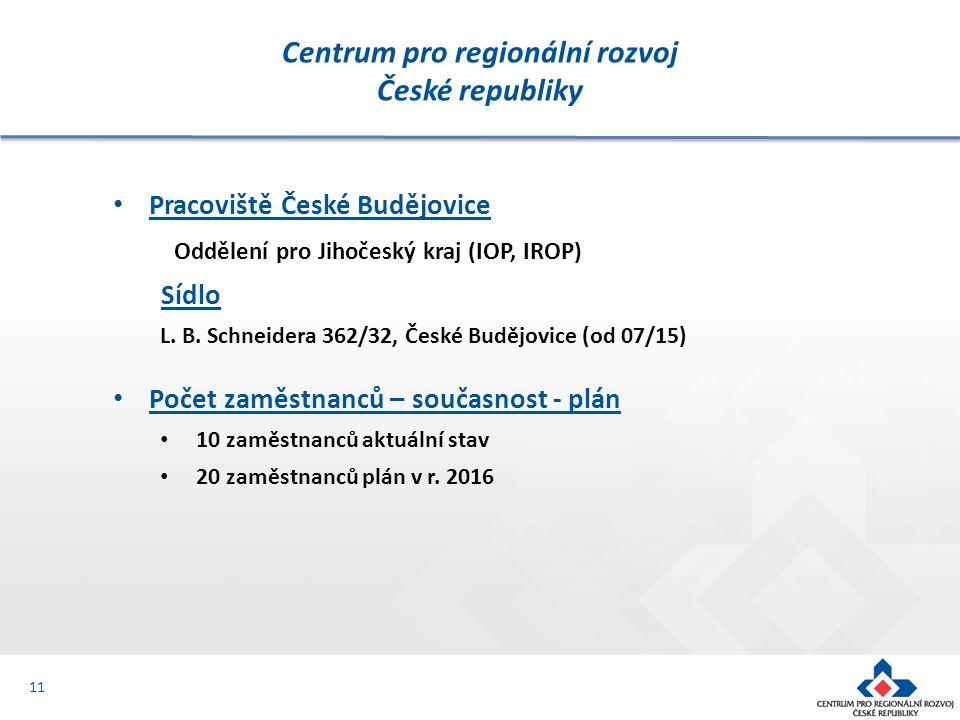 Pracoviště České Budějovice Oddělení pro Jihočeský kraj (IOP, IROP) Sídlo L.