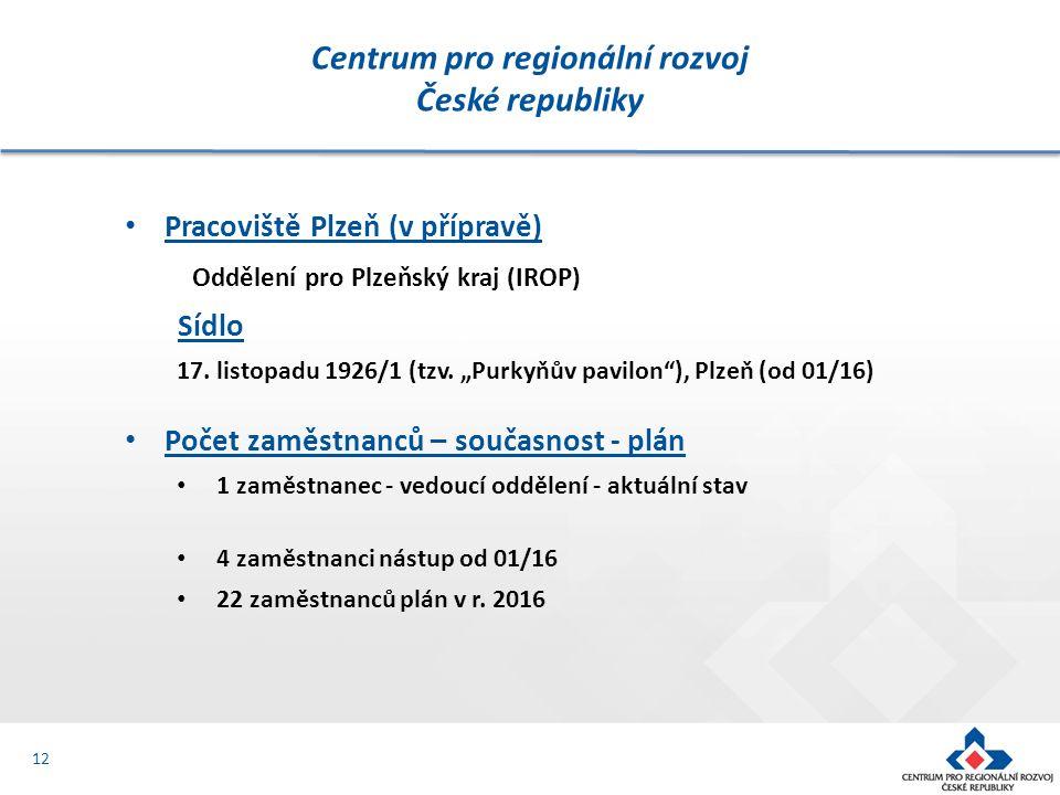 """Pracoviště Plzeň (v přípravě) Oddělení pro Plzeňský kraj (IROP) Sídlo 17. listopadu 1926/1 (tzv. """"Purkyňův pavilon""""), Plzeň (od 01/16) Počet zaměstnan"""