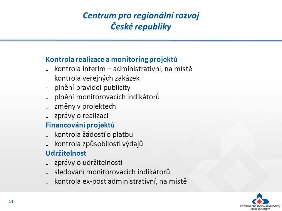 Centrum pro regionální rozvoj České republiky 14 Kontrola realizace a monitoring projektů ₋kontrola interim – administrativní, na místě ₋kontrola veře