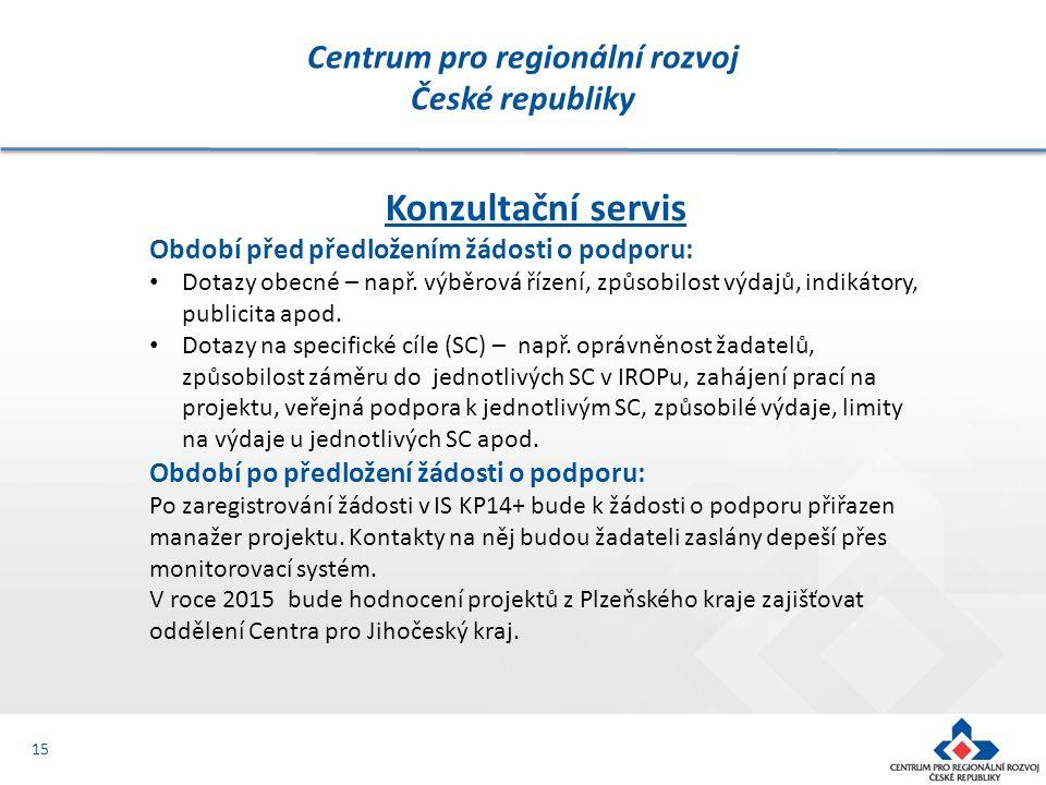 Centrum pro regionální rozvoj České republiky 15 Konzultační servis Období před předložením žádosti o podporu: Dotazy obecné – např.