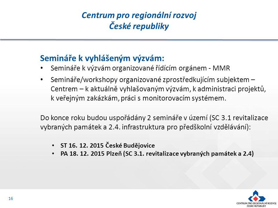 Centrum pro regionální rozvoj České republiky 16 Semináře k vyhlášeným výzvám: Semináře k výzvám organizované řídícím orgánem - MMR Semináře/workshopy organizované zprostředkujícím subjektem – Centrem – k aktuálně vyhlašovaným výzvám, k administraci projektů, k veřejným zakázkám, práci s monitorovacím systémem.