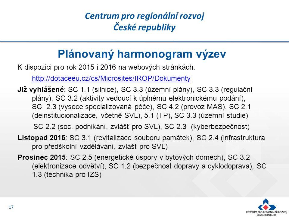 Centrum pro regionální rozvoj České republiky 17 Plánovaný harmonogram výzev K dispozici pro rok 2015 i 2016 na webových stránkách: http://dotaceeu.cz/cs/Microsites/IROP/Dokumenty Již vyhlášené: SC 1.1 (silnice), SC 3.3 (územní plány), SC 3.3 (regulační plány), SC 3.2 (aktivity vedoucí k úplnému elektronickému podání), SC 2.3 (vysoce specializovaná péče), SC 4.2 (provoz MAS), SC 2.1 (deinstitucionalizace, včetně SVL), 5.1 (TP), SC 3.3 (územní studie) SC 2.2 (soc.