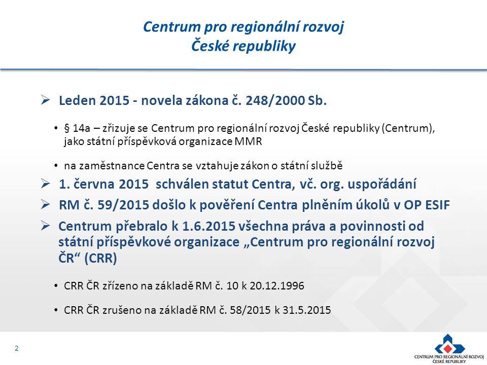  Leden 2015 - novela zákona č. 248/2000 Sb. § 14a – zřizuje se Centrum pro regionální rozvoj České republiky (Centrum), jako státní příspěvková organ