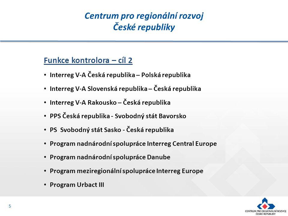 Centrum pro regionální rozvoj České republiky 5 Funkce kontrolora – cíl 2 Interreg V-A Česká republika – Polská republika Interreg V-A Slovenská repub