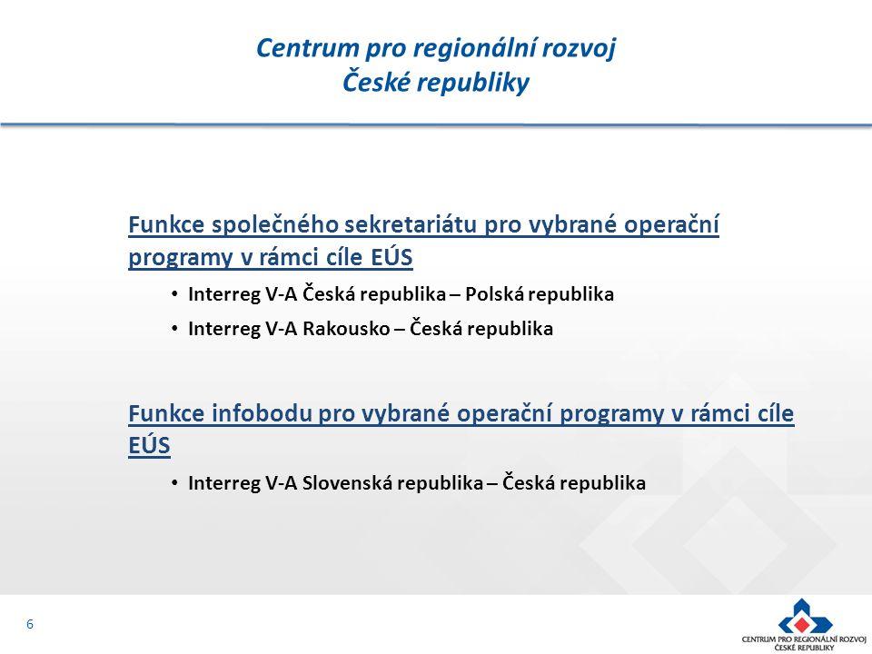Centrum pro regionální rozvoj České republiky 6 Funkce společného sekretariátu pro vybrané operační programy v rámci cíle EÚS Interreg V-A Česká repub