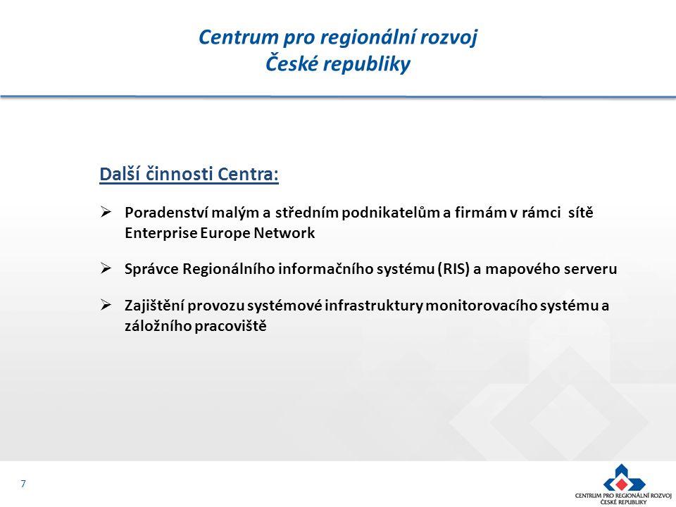 Centrum pro regionální rozvoj České republiky 7 Další činnosti Centra:  Poradenství malým a středním podnikatelům a firmám v rámci sítě Enterprise Eu