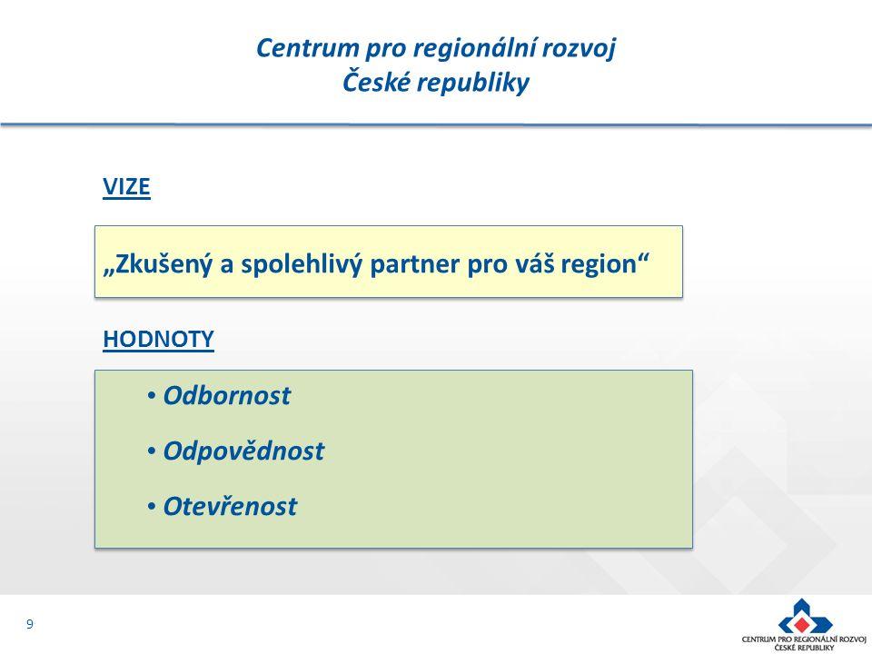 """VIZE """"Zkušený a spolehlivý partner pro váš region"""" HODNOTY Odbornost Odpovědnost Otevřenost Centrum pro regionální rozvoj České republiky 9"""