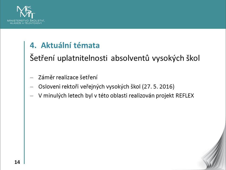 14 4. Aktuální témata Šetření uplatnitelnosti absolventů vysokých škol  Záměr realizace šetření  Osloveni rektoři veřejných vysokých škol (27. 5. 20