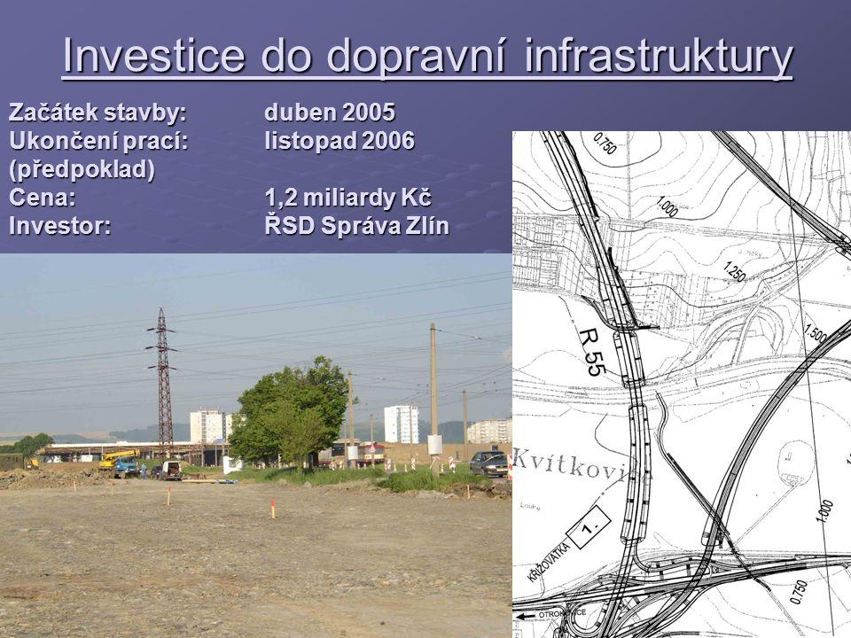 Začátek stavby:duben 2005 Ukončení prací:listopad 2006 (předpoklad) Cena:1,2 miliardy Kč Investor:ŘSD Správa Zlín
