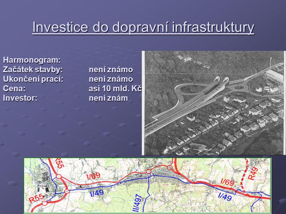 Investice do dopravní infrastruktury Harmonogram: Začátek stavby:není známo Ukončení prací:není známo Cena:asi 10 mld.