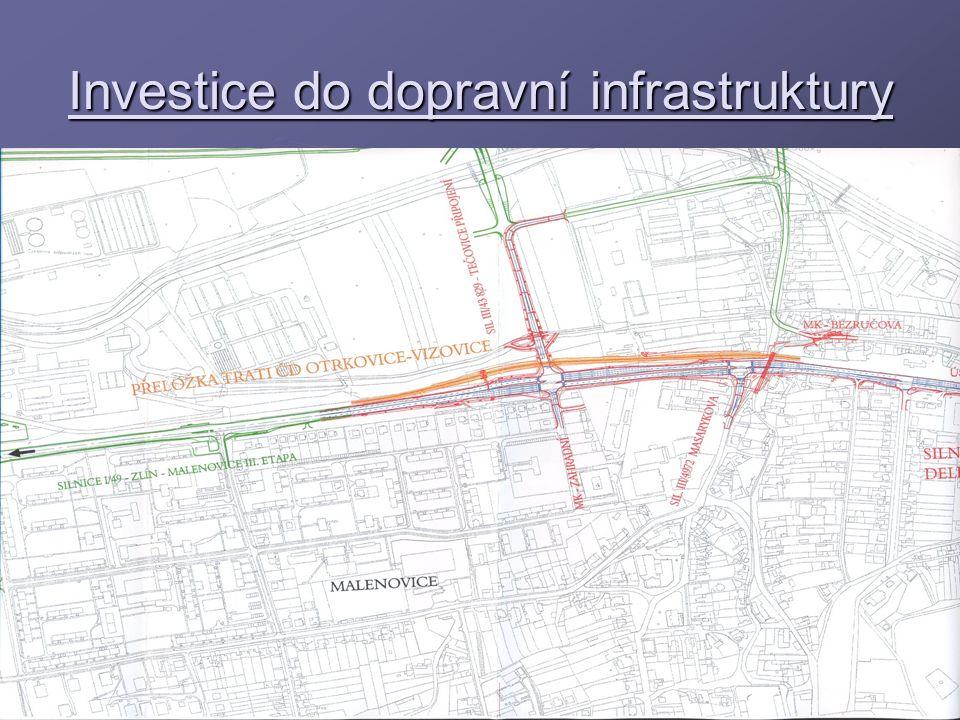 Investice do dopravní infrastruktury