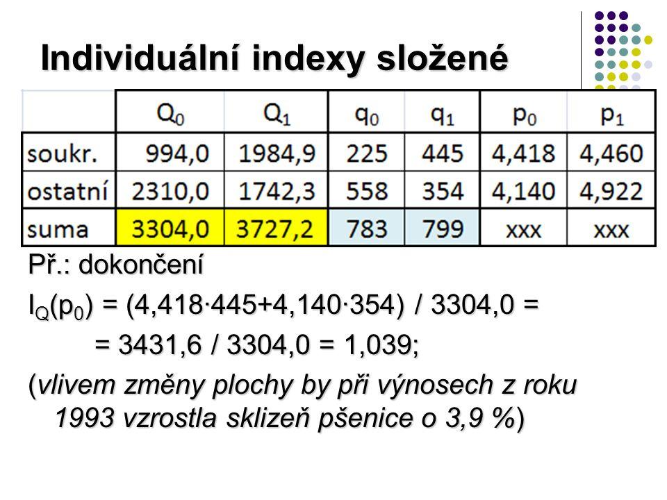Individuální indexy složené Př.: dokončení I Q (p 0 ) = (4,418·445+4,140·354) / 3304,0 = = 3431,6 / 3304,0 = 1,039; (vlivem změny plochy by při výnosech z roku 1993 vzrostla sklizeň pšenice o 3,9 %)