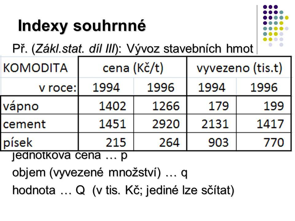 Indexy souhrnné Př. (Zákl.stat.