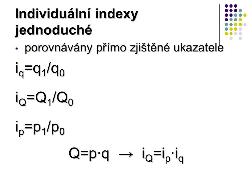 Individuální indexy jednoduché porovnávány přímo zjištěné ukazatele porovnávány přímo zjištěné ukazatele i q =q 1 /q 0 i Q =Q 1 /Q 0 i p =p 1 /p 0 Q=p·q → i Q =i p ·i q
