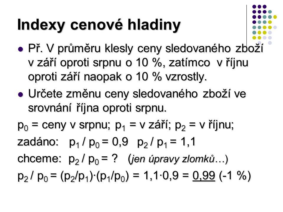 Indexy cenové hladiny Př.