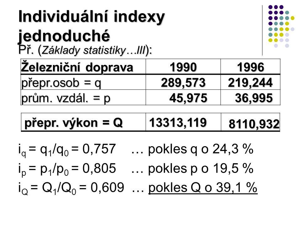 Indexy souhrnné Indexy souhrnné - objemové ( q=množství ) I q = Σpq 1 / Σpq 0 za p volíme p 0, p 1 nebo jakékoli jiné Indexy souhrnné - hodnotové ( p=cena, q=množství ) I Q = ΣQ 1 / ΣQ 0 = Σp 1 q 1 / Σp 0 q 0