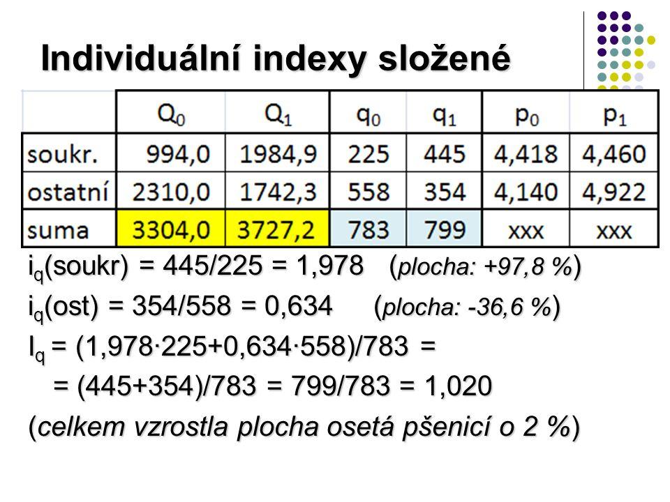Indexy souhrnné I Q = 4 592 851 / 3 537 184 = 1,298 ( celkem vzrostla hodnota vývozu staviv o 29,8 % ) Kontrola: I p(La) = 1,891 I q = 0,687 1,298 = 1,891· 0,687