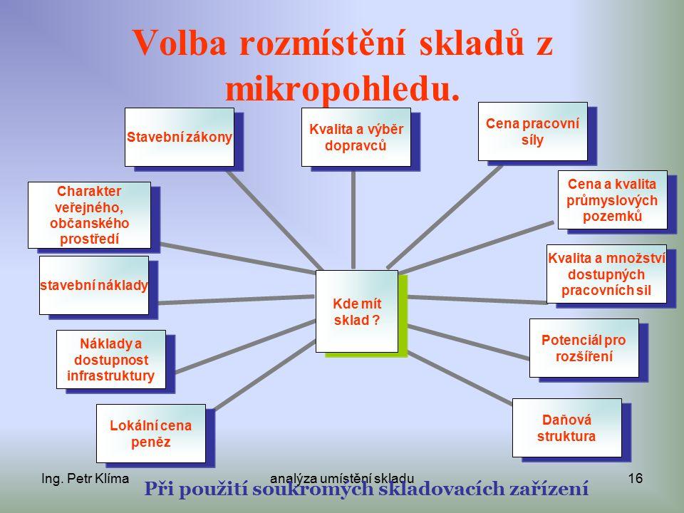 Ing. Petr Klímaanalýza umístění skladu16 Volba rozmístění skladů z mikropohledu.