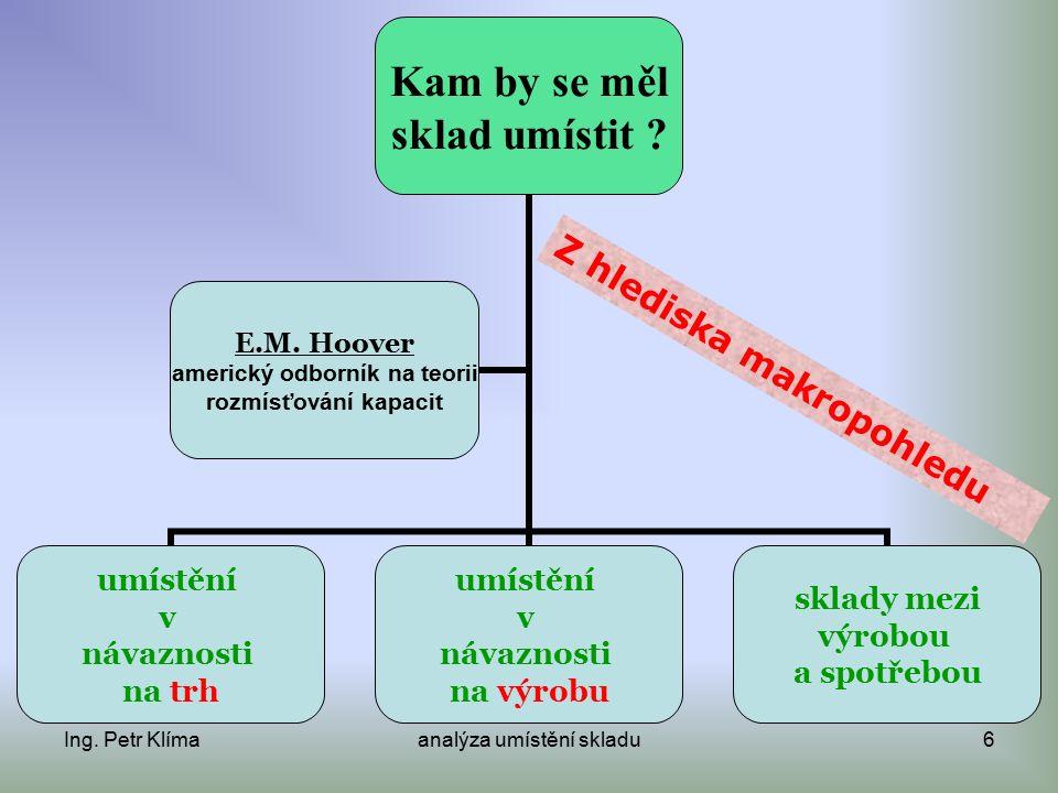 Ing. Petr Klímaanalýza umístění skladu6 Kam by se měl sklad umístit .