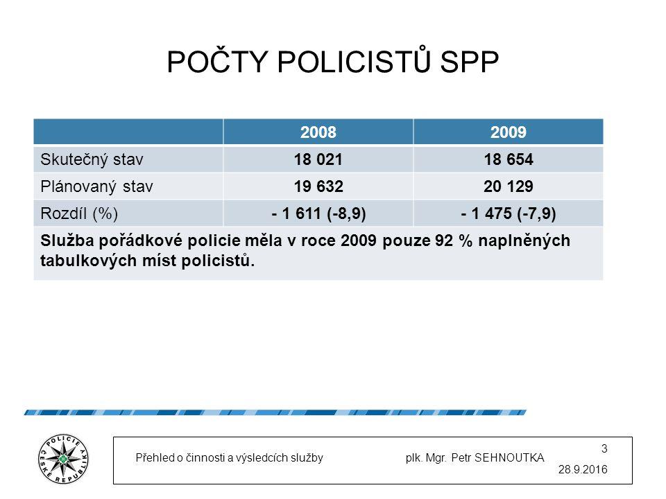 POČTY POLICIST Ů SPP 20082009 Skutečný stav18 02118 654 Plánovaný stav19 63220 129 Rozdíl (%)- 1 611 (-8,9)- 1 475 (-7,9) Služba pořádkové policie měla v roce 2009 pouze 92 % naplněných tabulkových míst policistů.