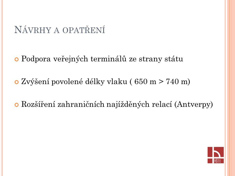 N ÁVRHY A OPATŘENÍ Podpora veřejných terminálů ze strany státu Zvýšení povolené délky vlaku ( 650 m > 740 m) Rozšíření zahraničních najížděných relací (Antverpy)