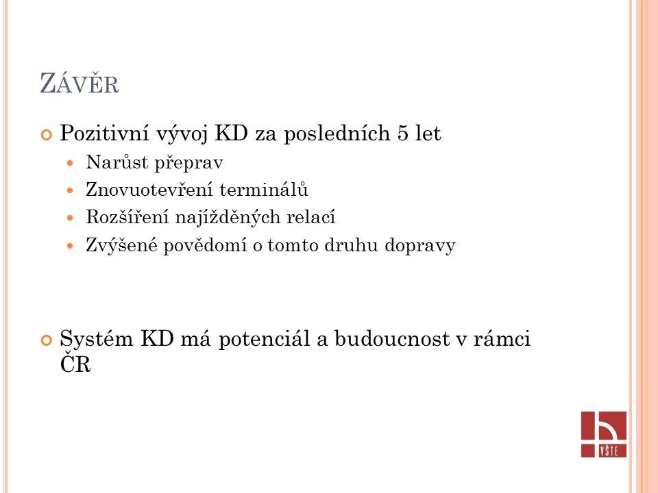 Z ÁVĚR Pozitivní vývoj KD za posledních 5 let Narůst přeprav Znovuotevření terminálů Rozšíření najížděných relací Zvýšené povědomí o tomto druhu dopravy Systém KD má potenciál a budoucnost v rámci ČR
