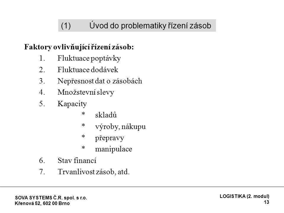 Faktory ovlivňující řízení zásob: 1. Fluktuace poptávky 2.