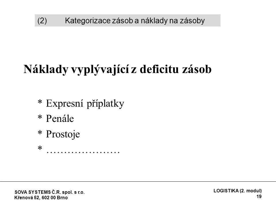 Náklady vyplývající z deficitu zásob *Expresní příplatky *Penále *Prostoje *………………… (2) Kategorizace zásob a náklady na zásoby SOVA SYSTEMS Č.R.
