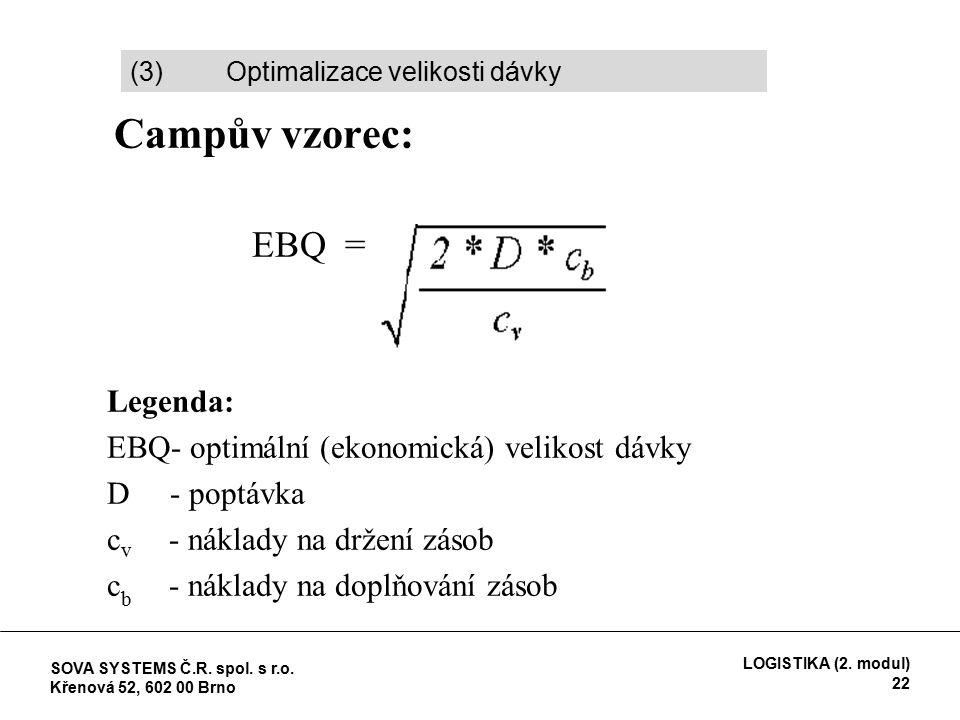  Campův vzorec:  EBQ =  Legenda:  EBQ- optimální (ekonomická) velikost dávky  D - poptávka  c v - náklady na držení zásob  c b - náklady na doplňování zásob (3) Optimalizace velikosti dávky SOVA SYSTEMS Č.R.
