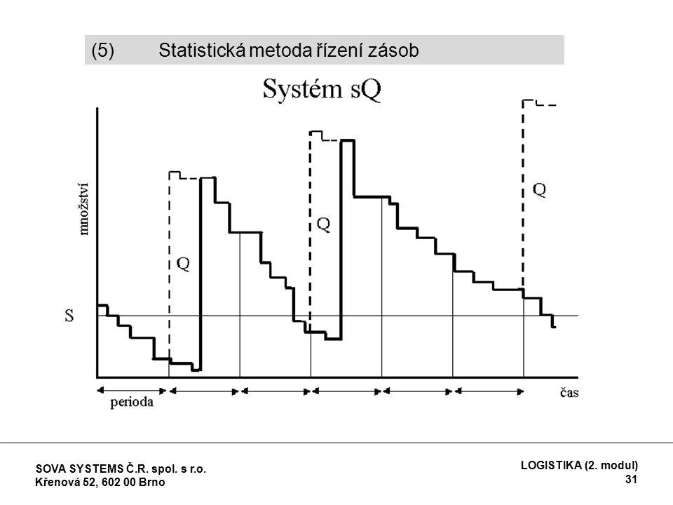 (5) Statistická metoda řízení zásob SOVA SYSTEMS Č.R.