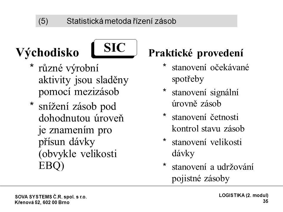 Východisko *různé výrobní aktivity jsou sladěny pomocí mezizásob *snížení zásob pod dohodnutou úroveň je znamením pro přísun dávky (obvykle velikosti EBQ) Praktické provedení *stanovení očekávané spotřeby *stanovení signální úrovně zásob *stanovení četnosti kontrol stavu zásob *stanovení velikosti dávky *stanovení a udržování pojistné zásoby (5) Statistická metoda řízení zásob SOVA SYSTEMS Č.R.