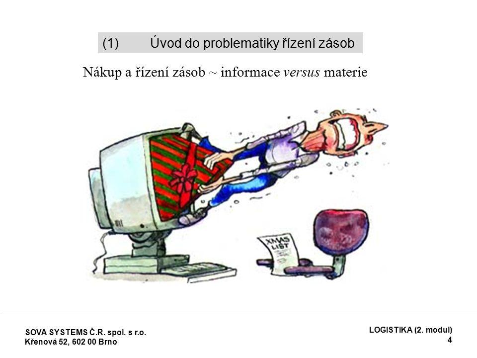 Nákup a řízení zásob ~ informace versus materie (1)Úvod do problematiky řízení zásob SOVA SYSTEMS Č.R.