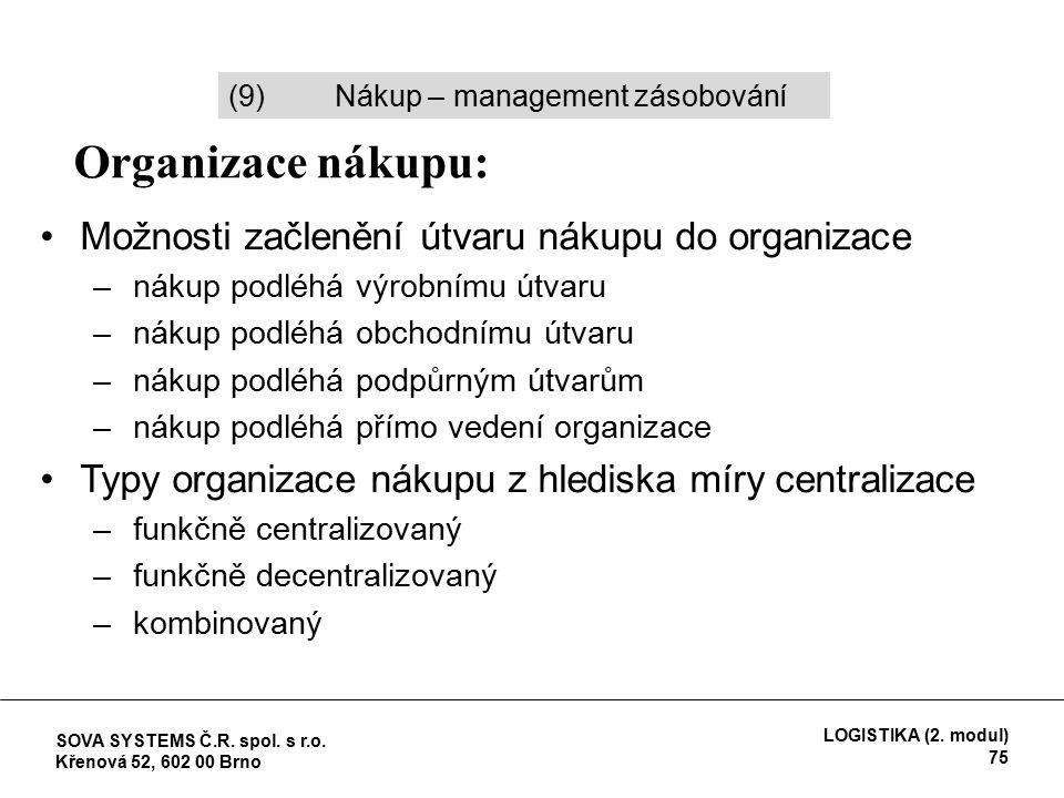 Možnosti začlenění útvaru nákupu do organizace –nákup podléhá výrobnímu útvaru –nákup podléhá obchodnímu útvaru –nákup podléhá podpůrným útvarům –nákup podléhá přímo vedení organizace Typy organizace nákupu z hlediska míry centralizace –funkčně centralizovaný –funkčně decentralizovaný –kombinovaný Organizace nákupu: (9)Nákup – management zásobování SOVA SYSTEMS Č.R.