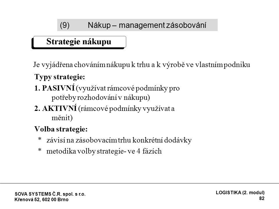 Je vyjádřena chováním nákupu k trhu a k výrobě ve vlastním podniku Typy strategie: 1.