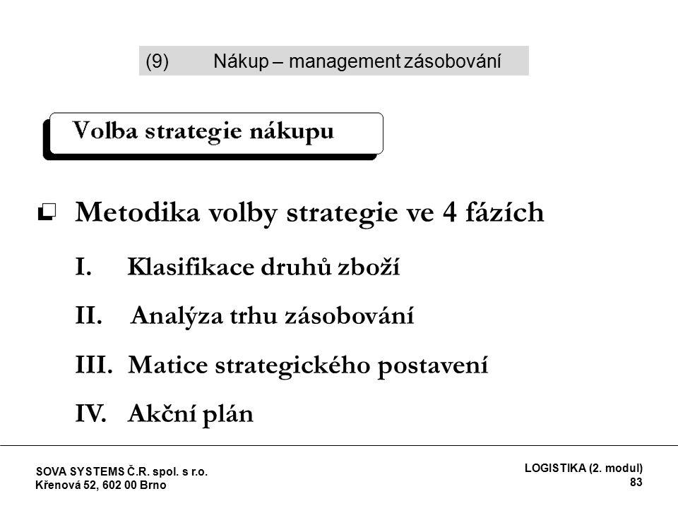 Metodika volby strategie ve 4 fázích I. Klasifikace druhů zboží II.