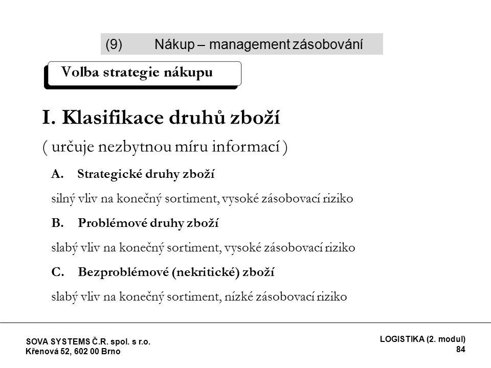 I. Klasifikace druhů zboží ( určuje nezbytnou míru informací ) A.