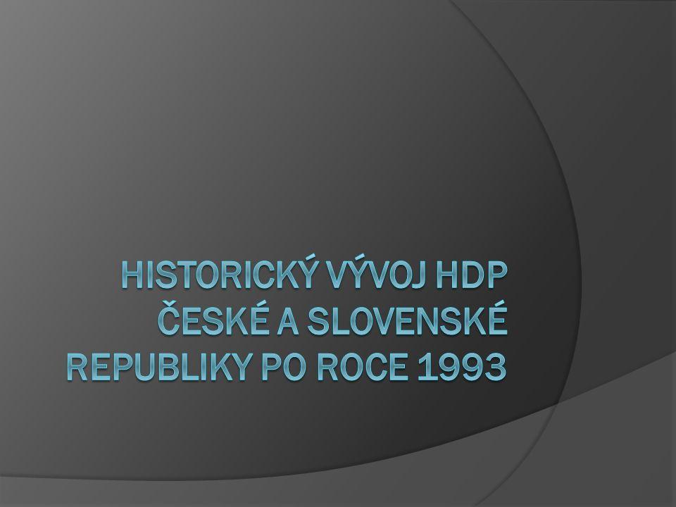 OBSAH  HDP - definice  Výpočet HDP  HDP České republiky: o HDP v letech 1993 – 1996 o HDP v letech 1997 – 1998 o HDP v letech 1999 – 2002 o HDP v letech 2003 – 2004 o HDP v letech 2005 – 2007 o HDP v letech 2008 – 2009 o HDP v letech 2010 – 2011 2