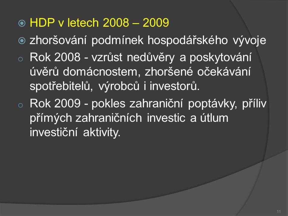  HDP v letech 2008 – 2009  zhoršování podmínek hospodářského vývoje o Rok 2008 - vzrůst nedůvěry a poskytování úvěrů domácnostem, zhoršené očekávání spotřebitelů, výrobců i investorů.