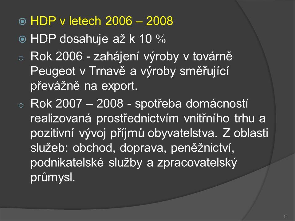  HDP v letech 2006 – 2008  HDP dosahuje až k 10  o Rok 2006 - zahájení výroby v továrně Peugeot v Trnavě a výroby směřující převážně na export.