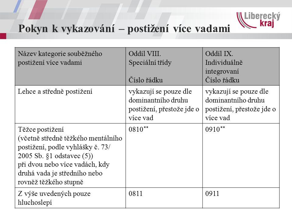 Pokyn k vykazování – postižení více vadami Název kategorie souběžného postižení více vadami Oddíl VIII.