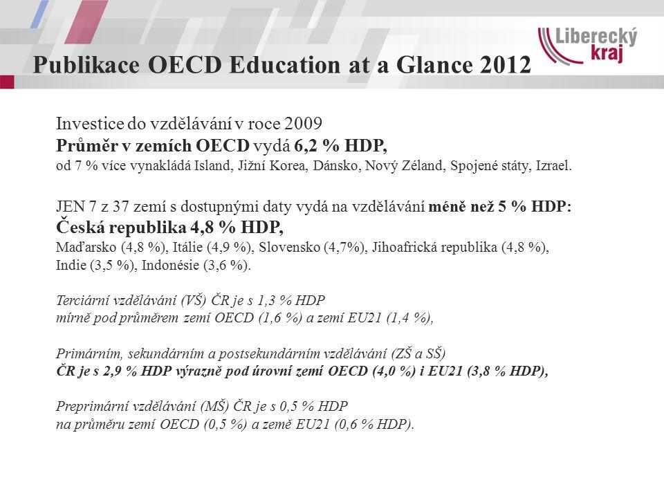 Publikace OECD Education at a Glance 2012 Investice do vzdělávání v roce 2009 Průměr v zemích OECD vydá 6,2 % HDP, od 7 % více vynakládá Island, Jižní Korea, Dánsko, Nový Zéland, Spojené státy, Izrael.
