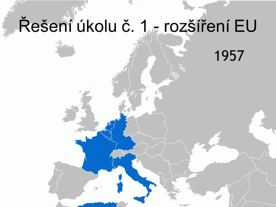EU v číslech, EUROPARLAMENT sk.pro SPzeměvstup obyvatel (mil.