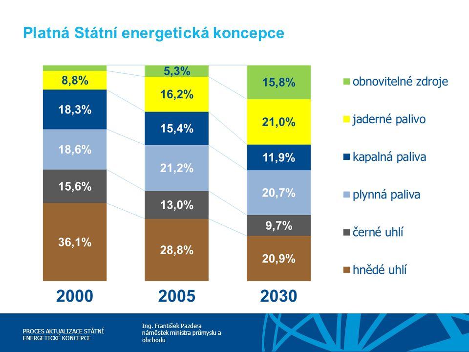 Ing. František Pazdera náměstek ministra průmyslu a obchodu PROCES AKTUALIZACE STÁTNÍ ENERGETICKÉ KONCEPCE Platná Státní energetická koncepce