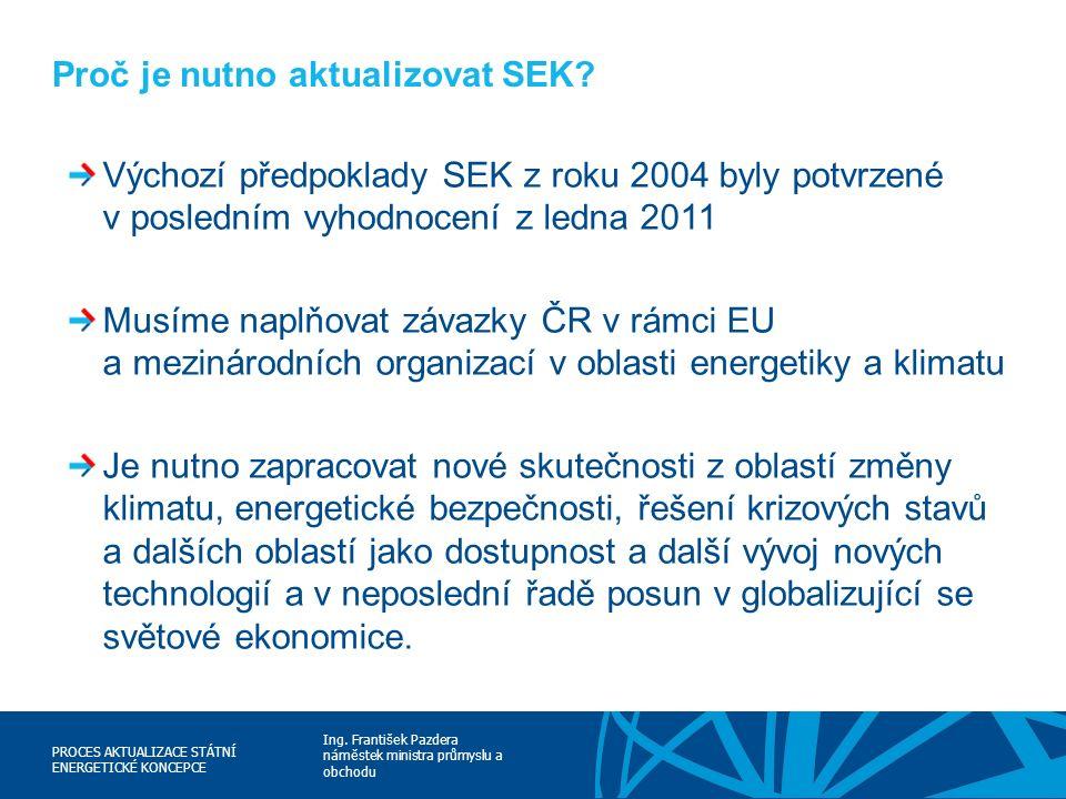 Ing. František Pazdera náměstek ministra průmyslu a obchodu PROCES AKTUALIZACE STÁTNÍ ENERGETICKÉ KONCEPCE Proč je nutno aktualizovat SEK? Výchozí pře